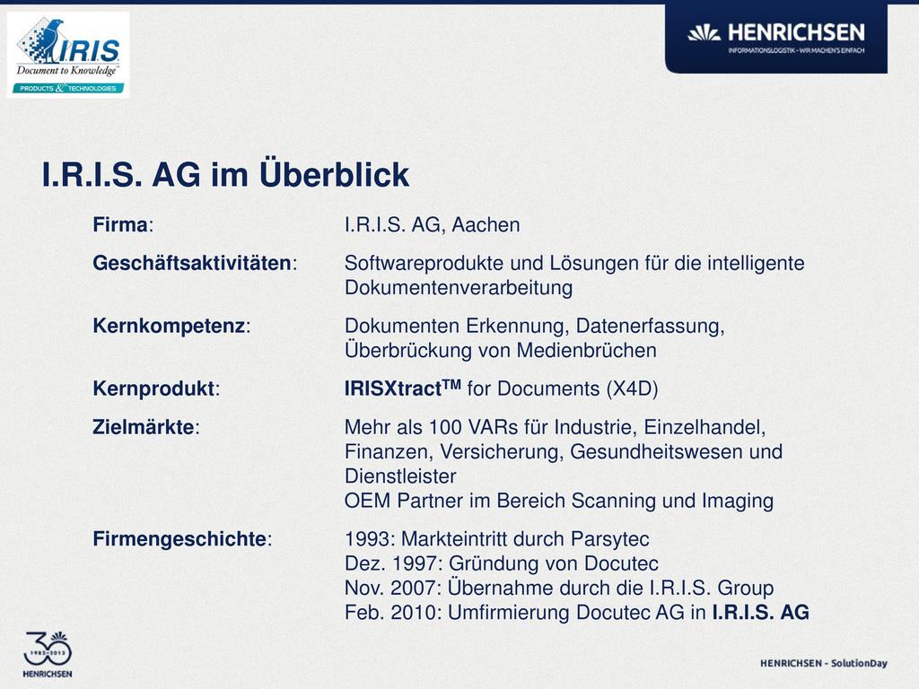 I.R.I.S. AG im Überblick Firma: I.R.I.S. AG, Aa...