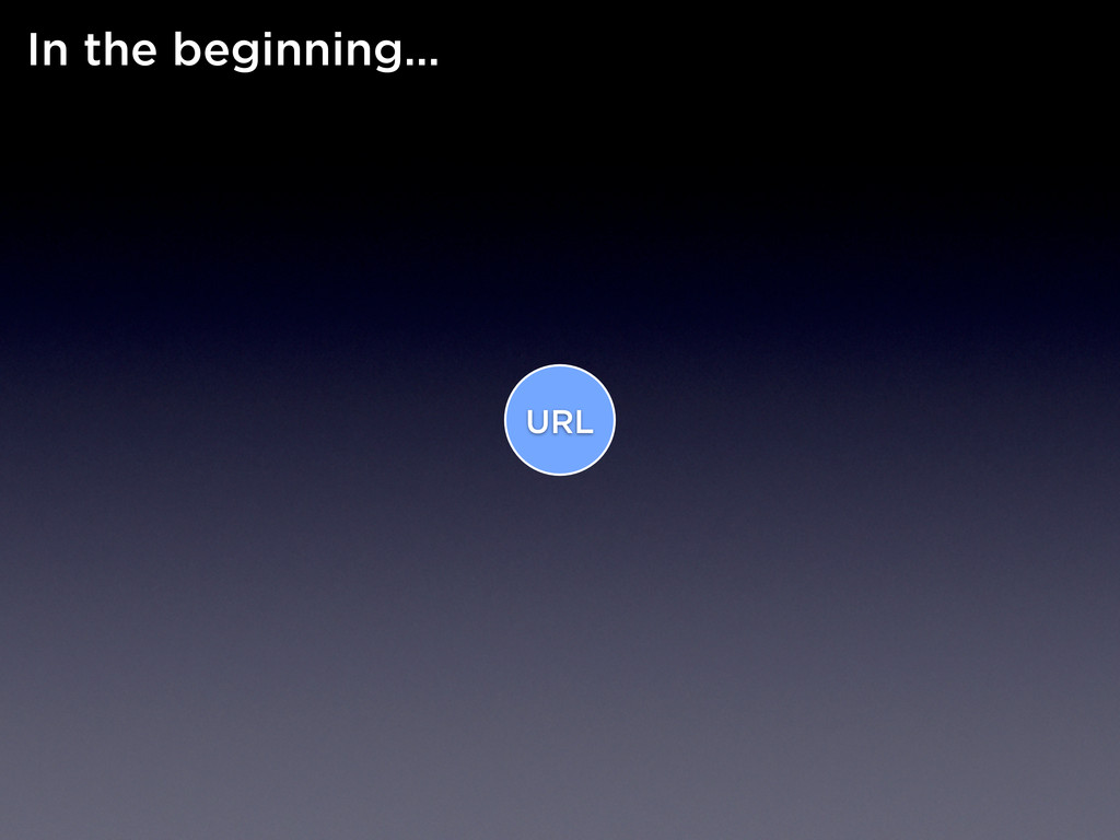 URL In the beginning…
