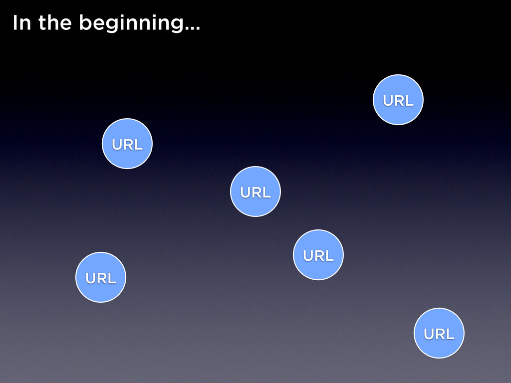 URL In the beginning… URL URL URL URL URL