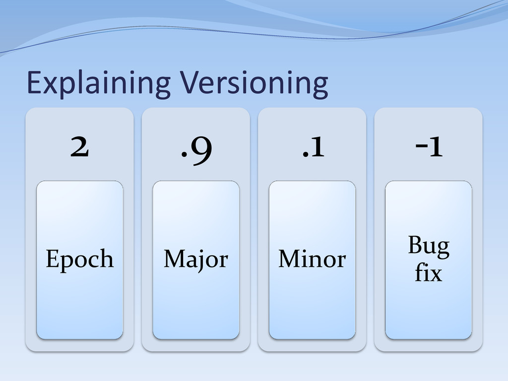 Explaining Versioning 2 Epoch .9 Major .1 Minor...