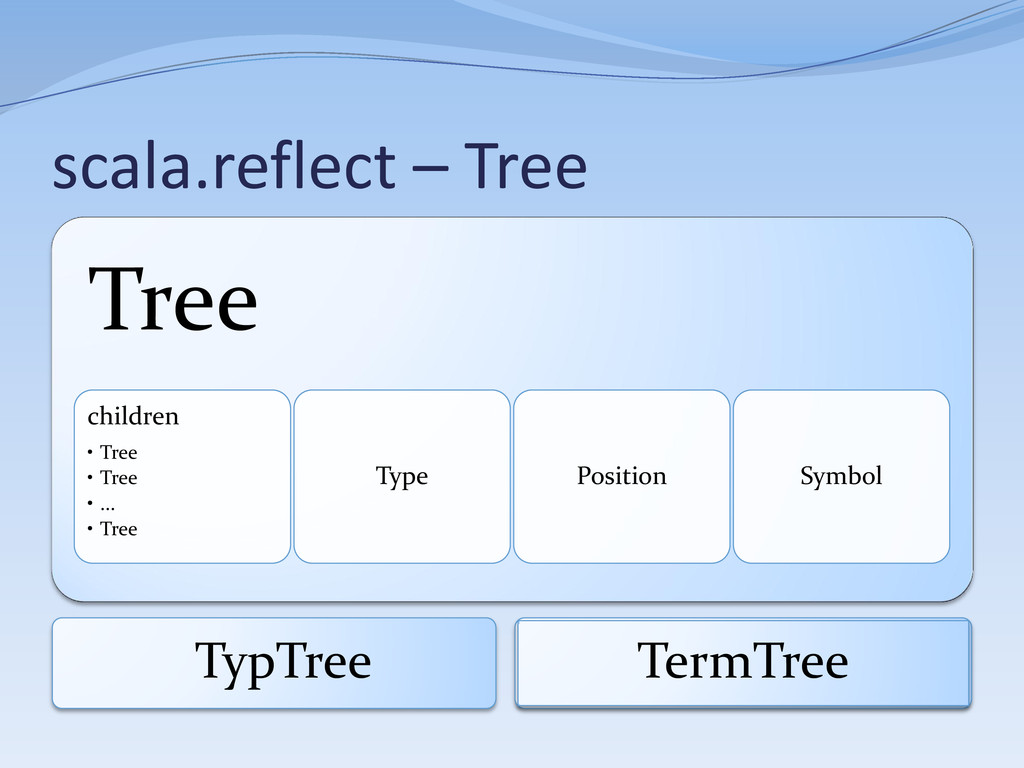 scala.reflect – Tree Tree children • Tree • Tre...