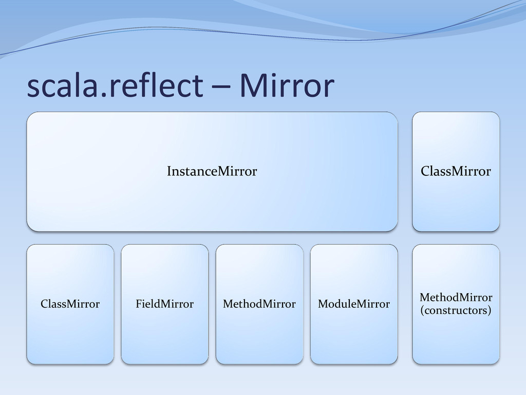 scala.reflect – Mirror InstanceMirror ClassMirr...