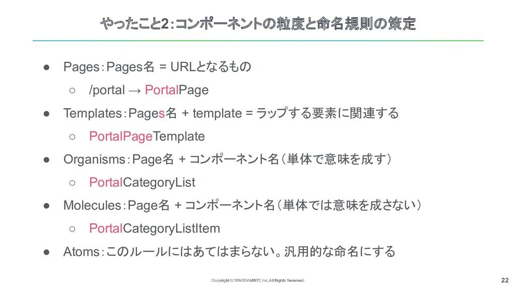 22 やったこと2:コンポーネントの粒度と命名規則の策定 ● Pages:Pages名 = U...