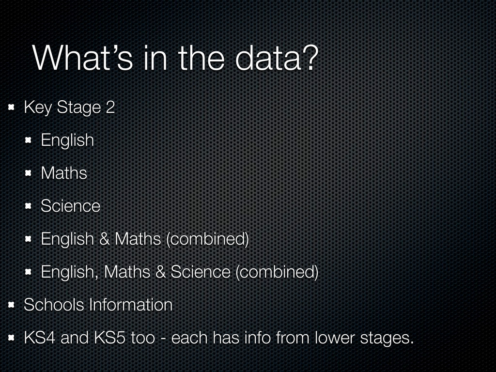 What's in the data? Key Stage 2 English Maths S...