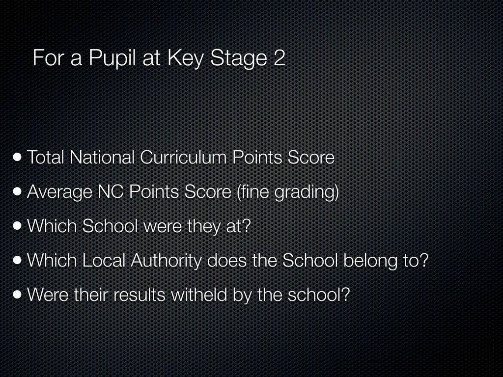 For a Pupil at Key Stage 2 • Total National Cur...