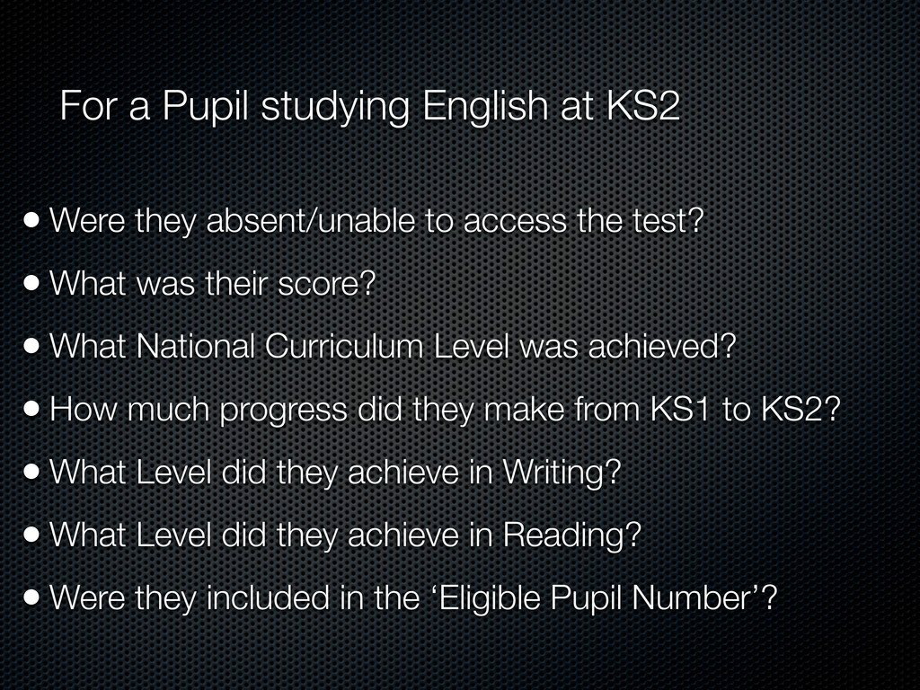 For a Pupil studying English at KS2 • Were they...