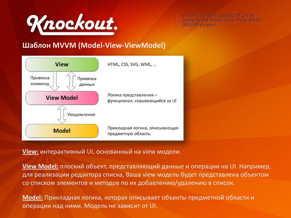 Шаблон MVVM (Model-View-ViewModel) View: интера...