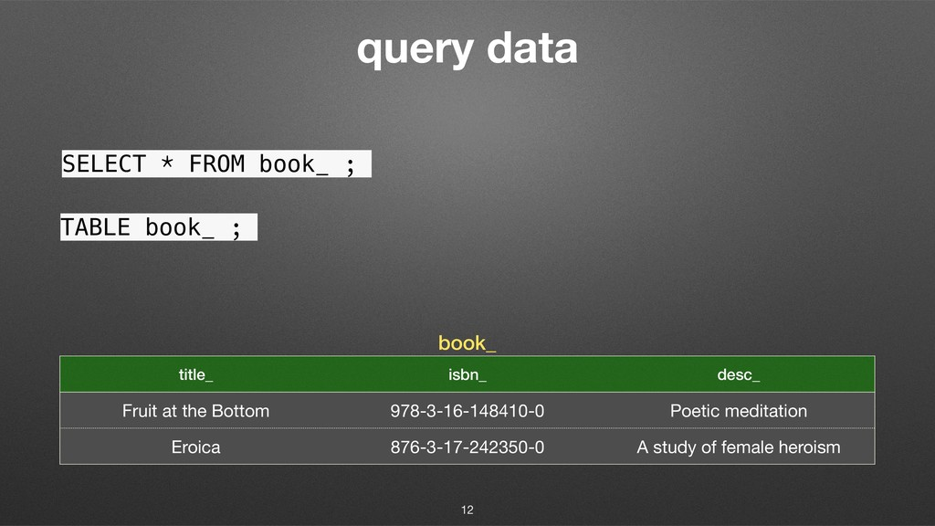 query data TABLE book_ ; SELECT * FROM book_ ; ...
