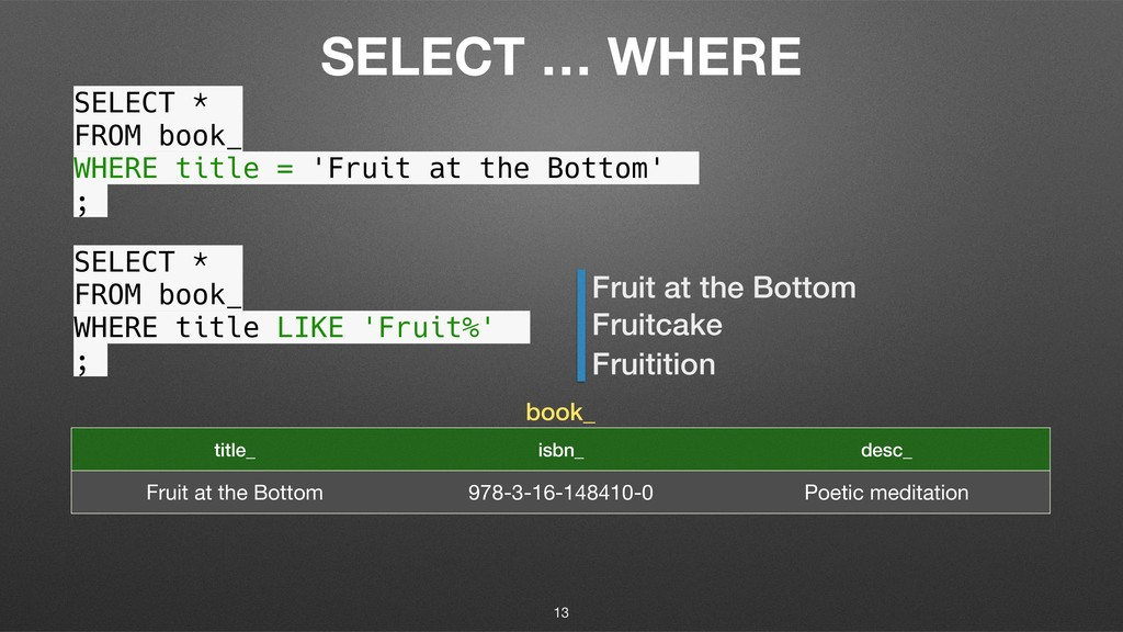 SELECT … WHERE SELECT * FROM book_ WHERE title ...