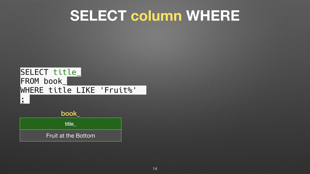 SELECT column WHERE book_ title_ Fruit at the B...