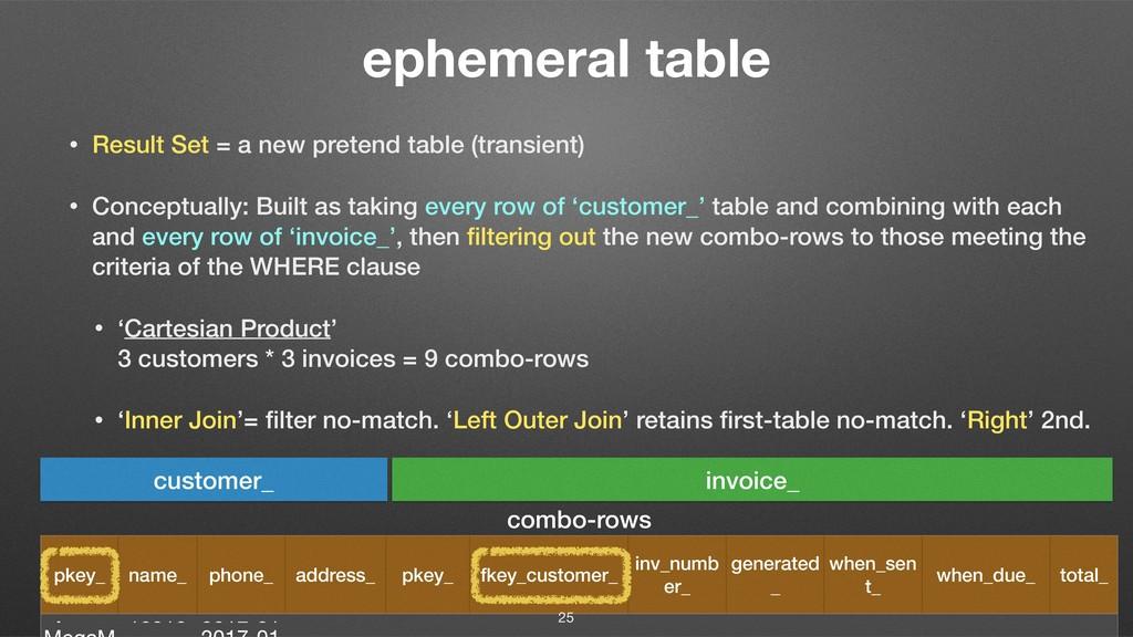 ephemeral table • Result Set = a new pretend ta...