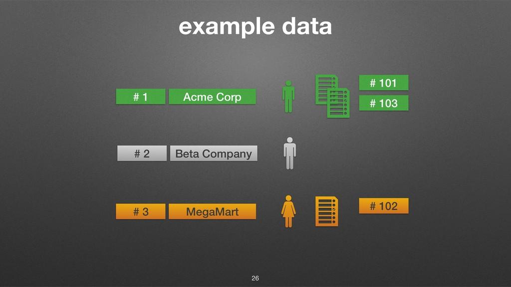 example data 26 Acme Corp MegaMart Beta Company...