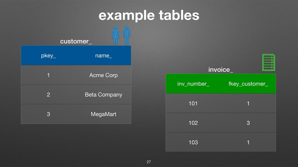 example tables invoice_ inv_number_ fkey_custom...