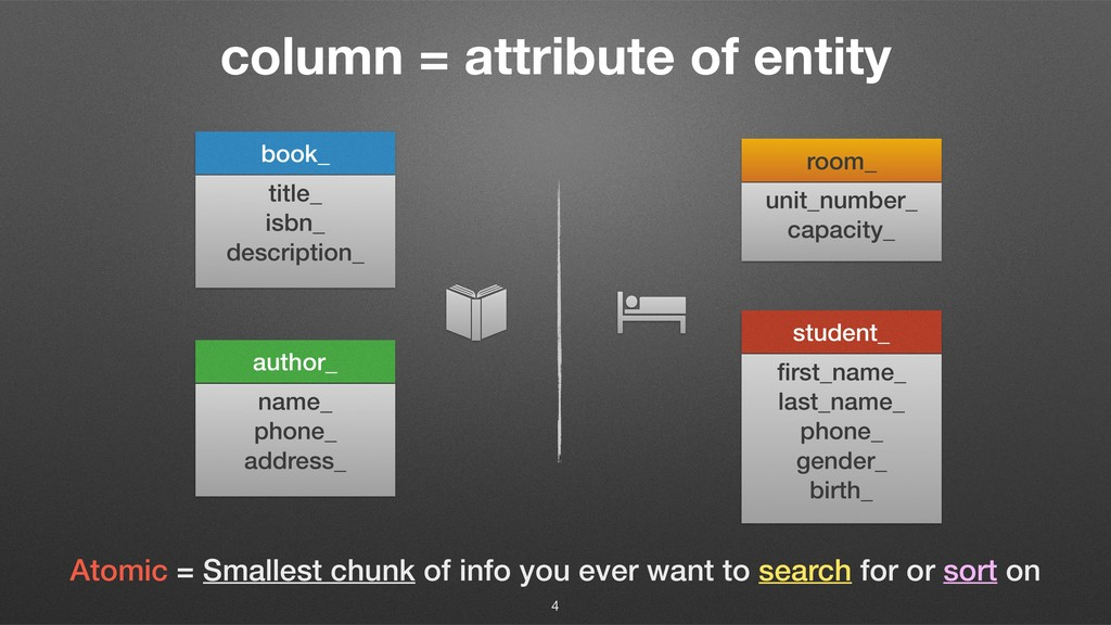 column = attribute of entity book_ author_ titl...