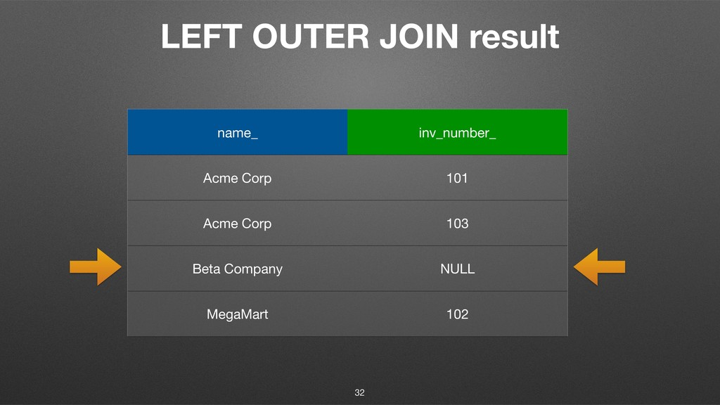 LEFT OUTER JOIN result name_ inv_number_ Acme C...