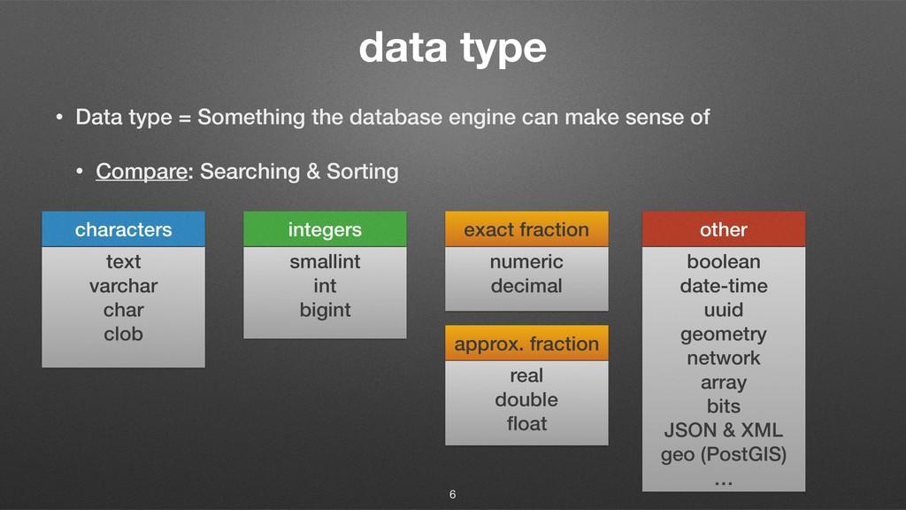 data type • Data type = Something the database ...