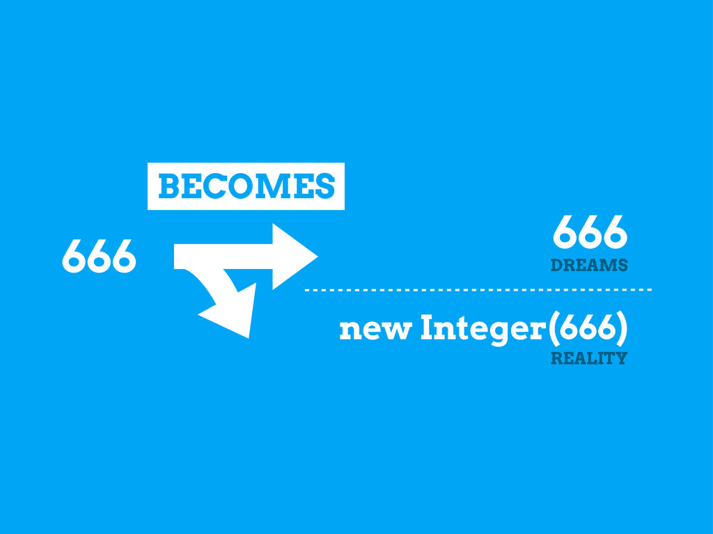 new Integer(666) REALITY BECOMES 666 666 DREAMS