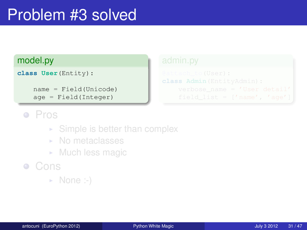 Problem #3 solved model.py class User(Entity): ...