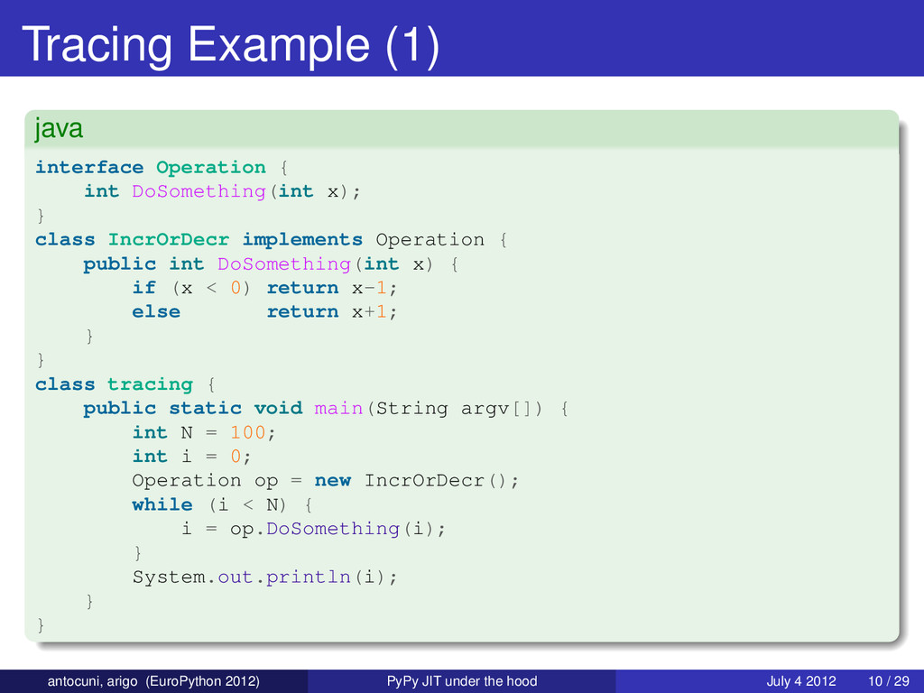 Tracing Example (1) java interface Operation { ...