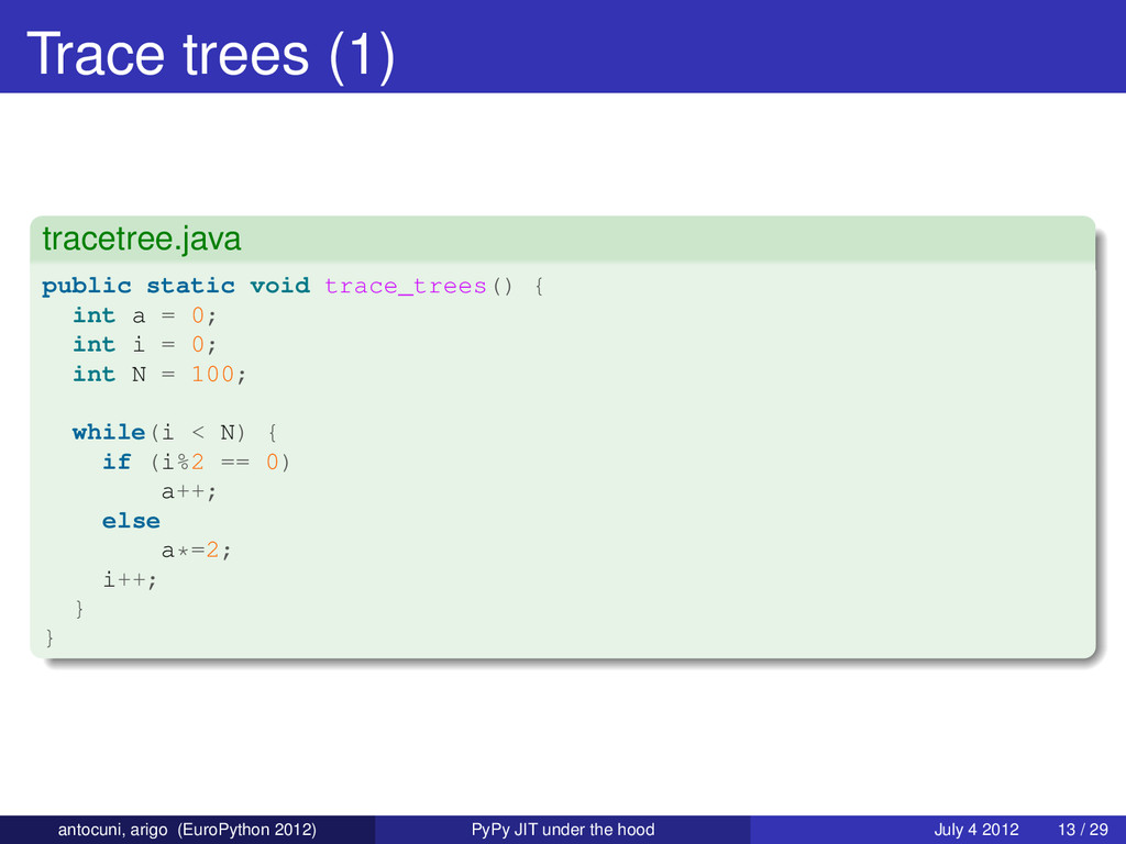 Trace trees (1) tracetree.java public static vo...
