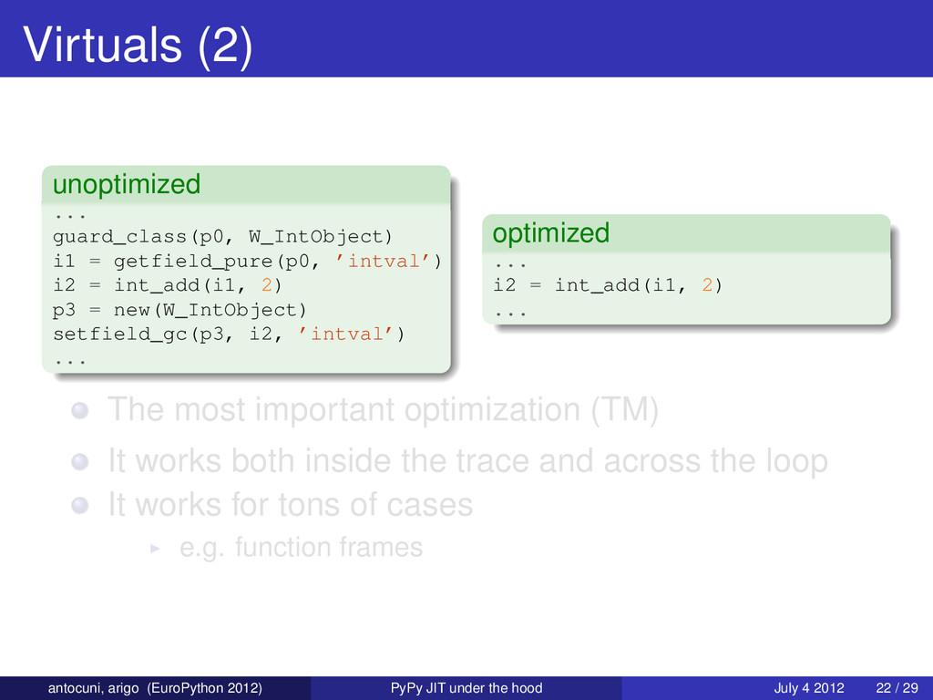 Virtuals (2) unoptimized ... guard_class(p0, W_...