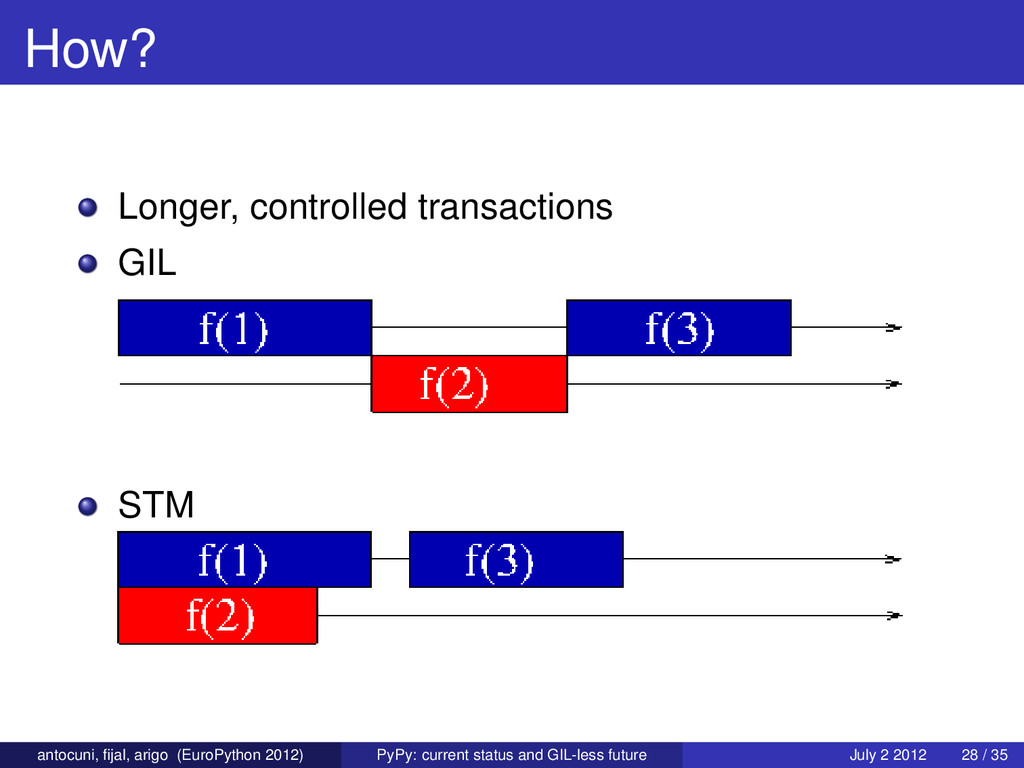 How? Longer, controlled transactions GIL STM an...