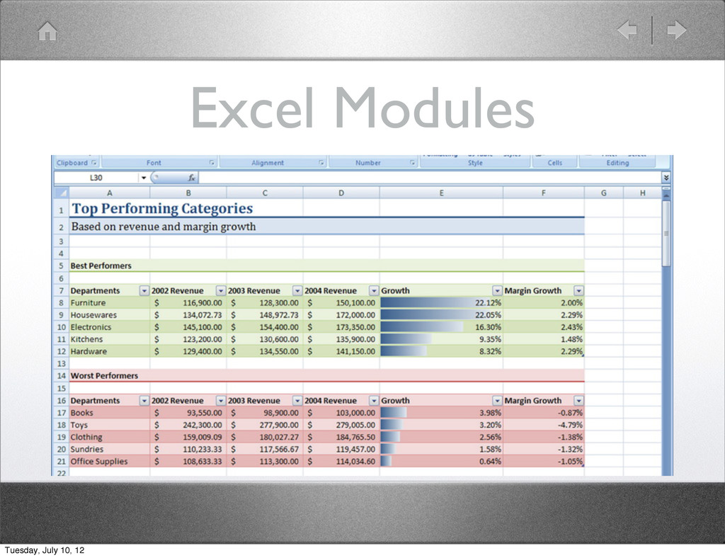 Excel Modules Tuesday, July 10, 12