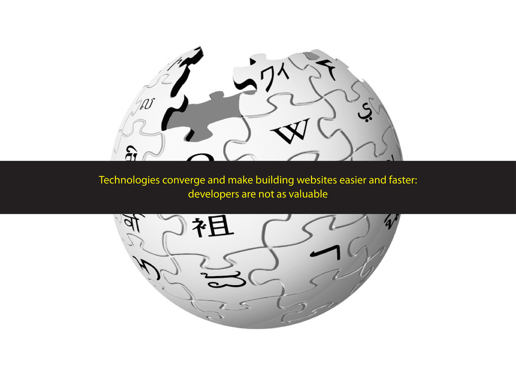 Technologies converge and make building website...