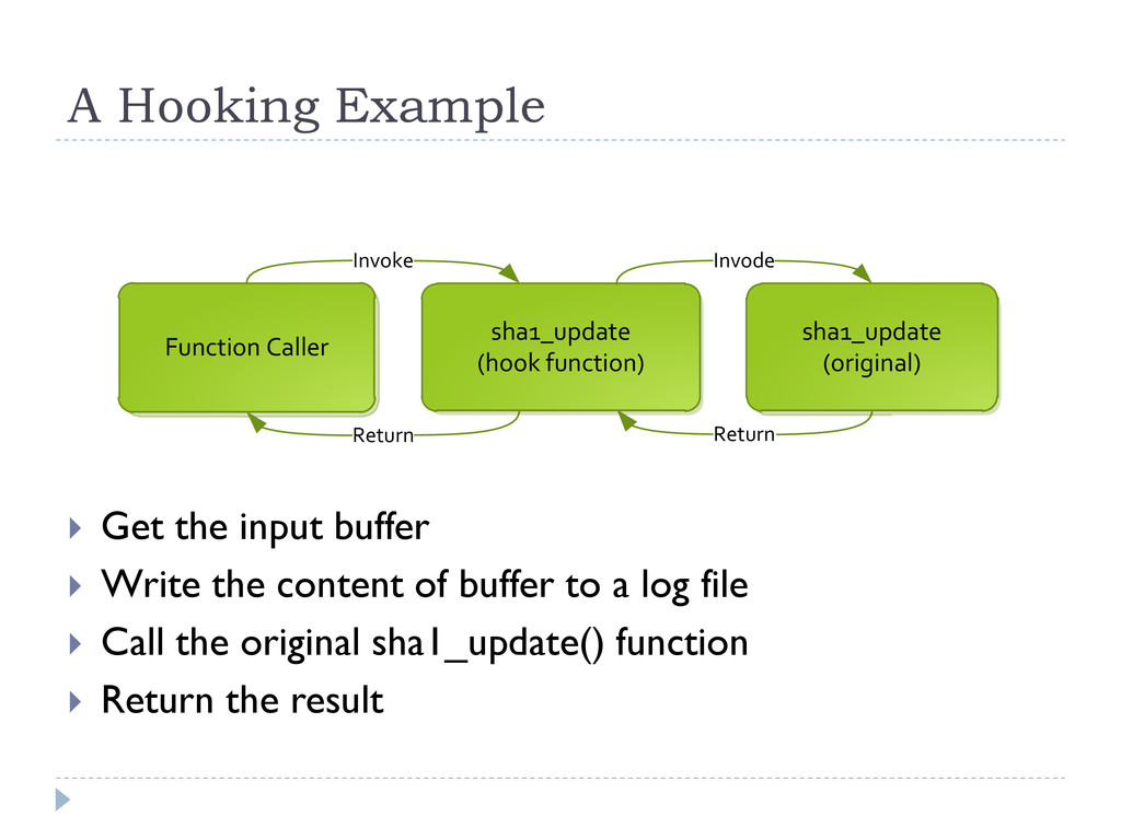 A Hooking Example  Get the input buffer  Writ...