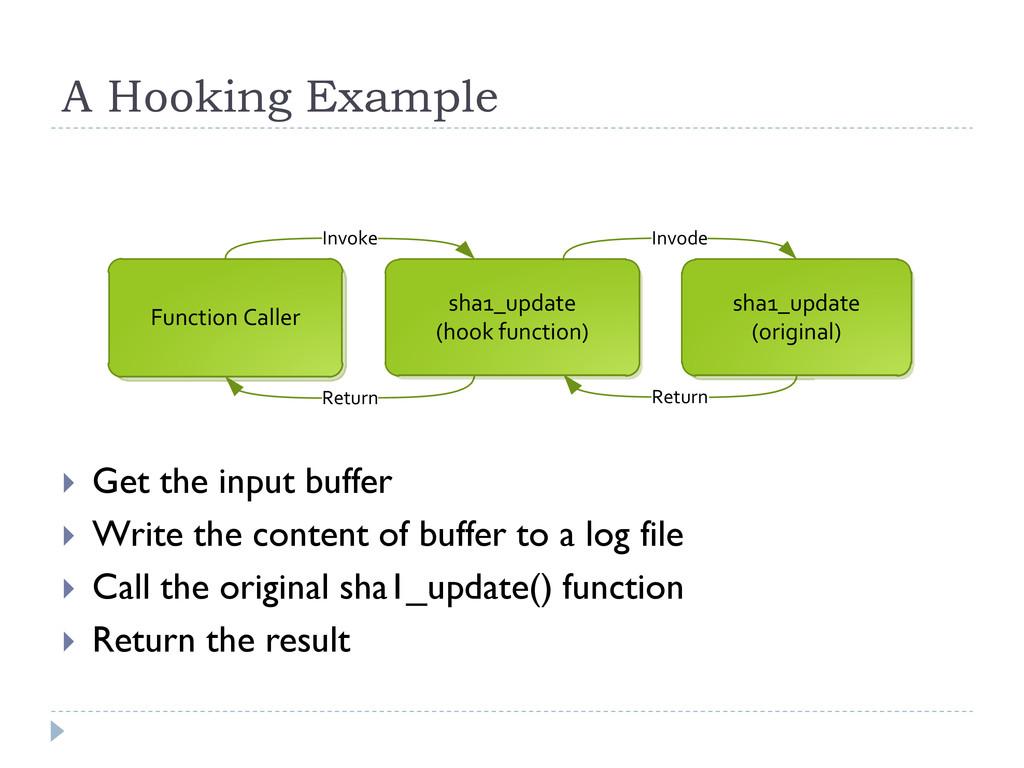 A Hooking Example  Get the input buffer  Writ...