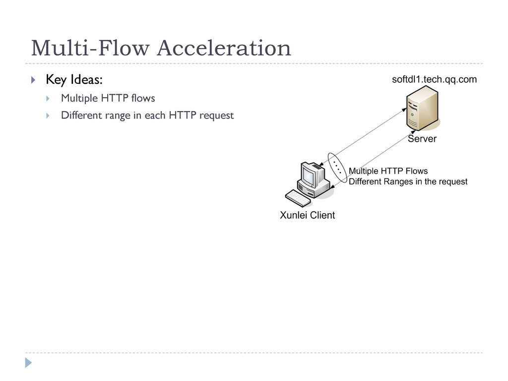 Multi-Flow Acceleration  Key Ideas:  Multiple...