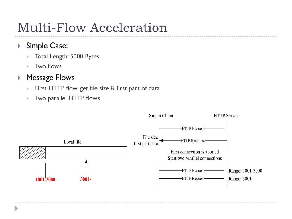 Multi-Flow Acceleration  Simple Case:  Total ...