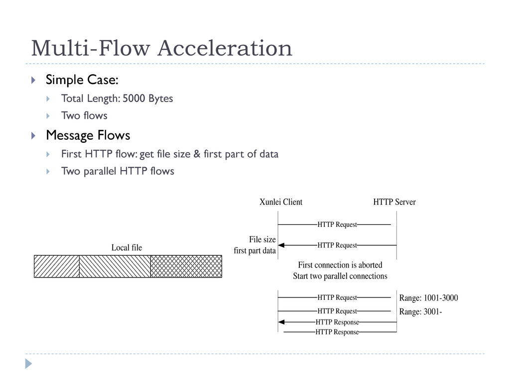 Multi-Flow Acceleration  Simple Case:  Total ...