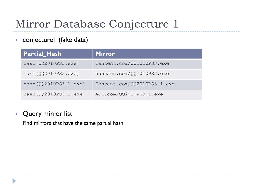 Mirror Database Conjecture 1  conjecture1 (fak...