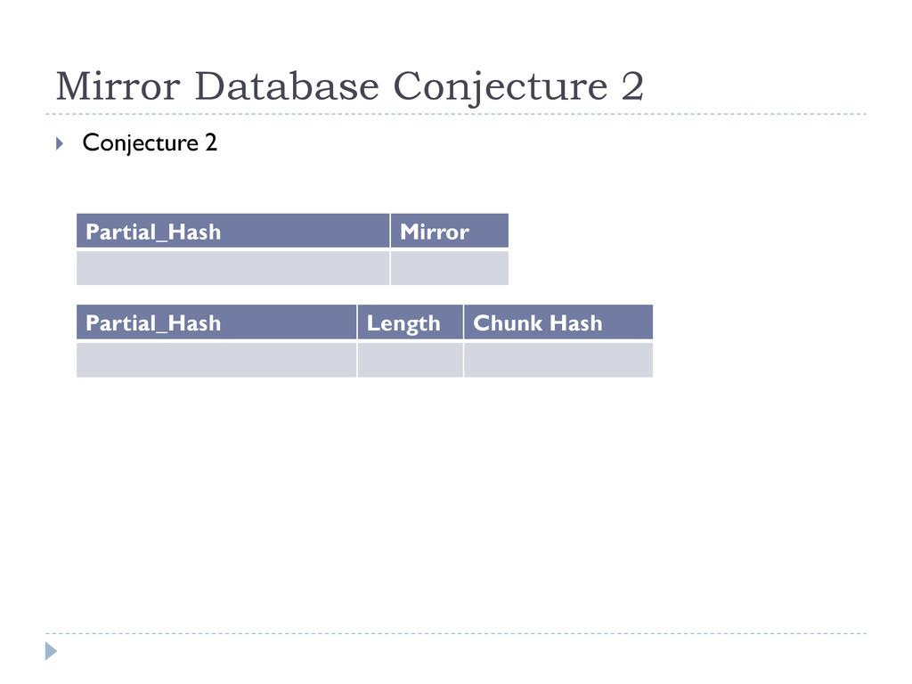 Mirror Database Conjecture 2  Conjecture 2 Par...