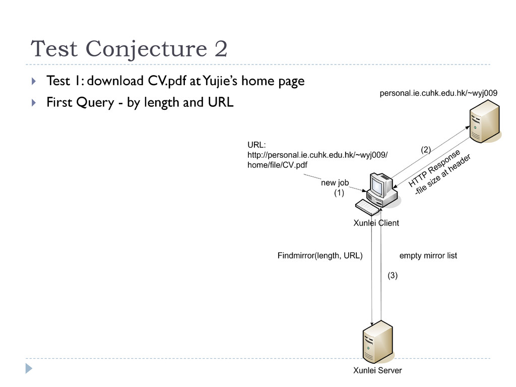 Test Conjecture 2  Test 1: download CV.pdf at ...