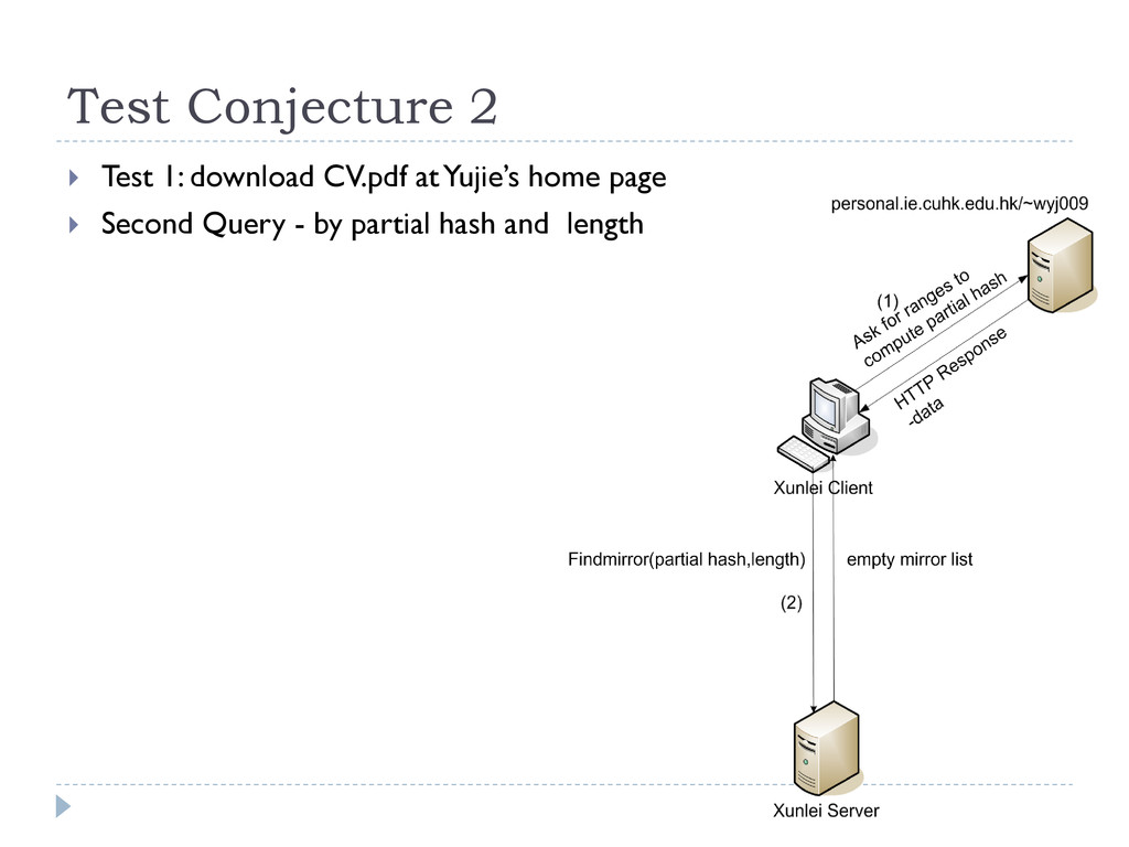 Test Conjecture 2  Test 1: download CV.pdf at ...