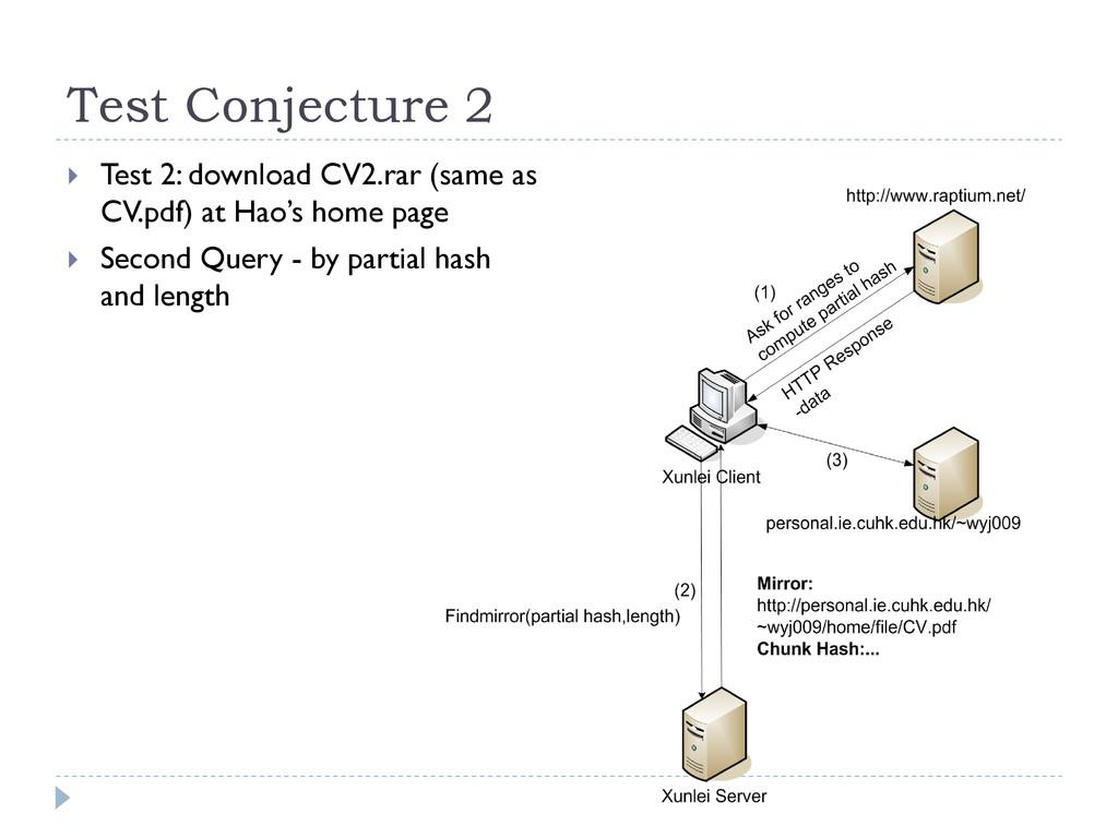 Test Conjecture 2  Test 2: download CV2.rar (s...