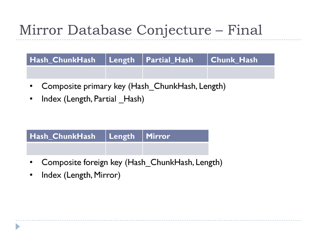 • Composite primary key (Hash_ChunkHash, Length...