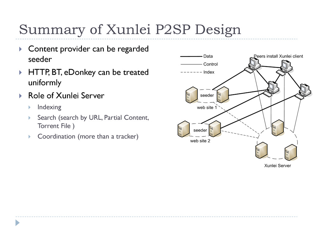 Summary of Xunlei P2SP Design  Content provide...