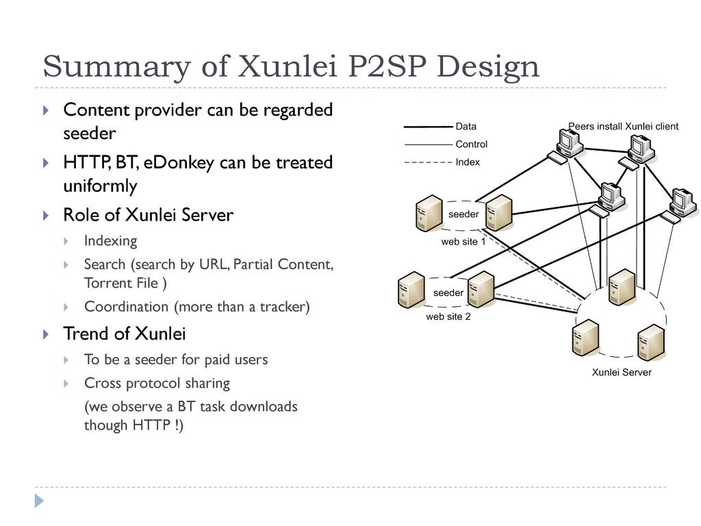 Summary of Xunlei P2SP Design  Content provide...