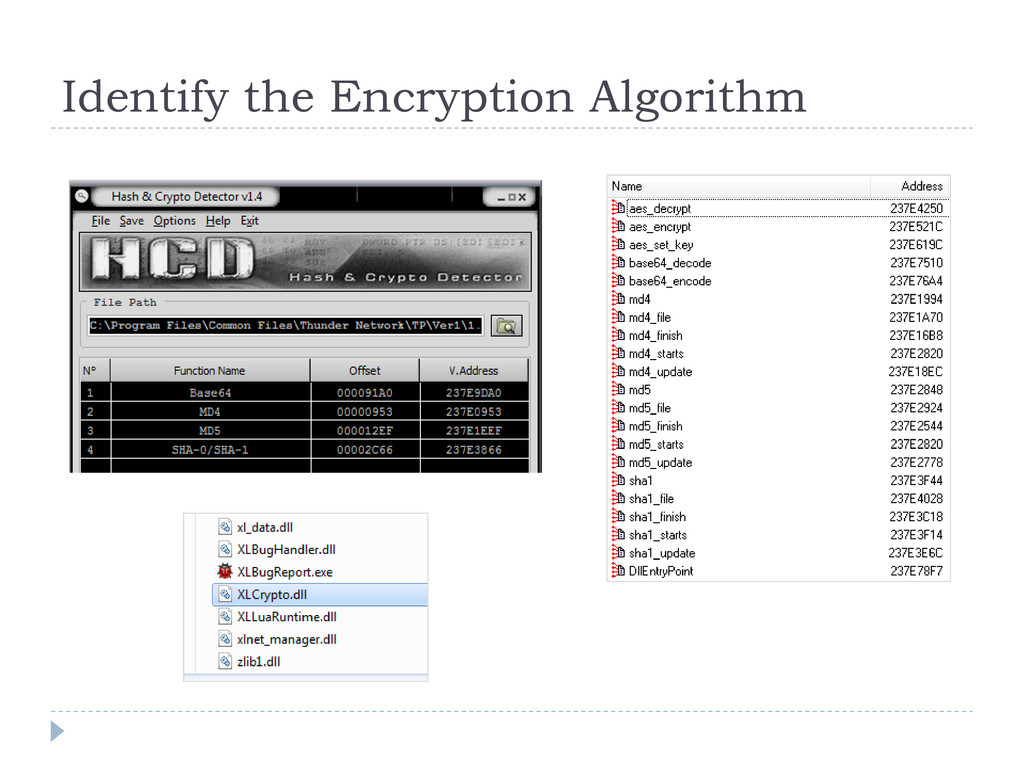 Identify the Encryption Algorithm