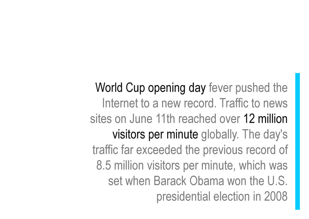 World Cup opening day fever pushed the Internet...