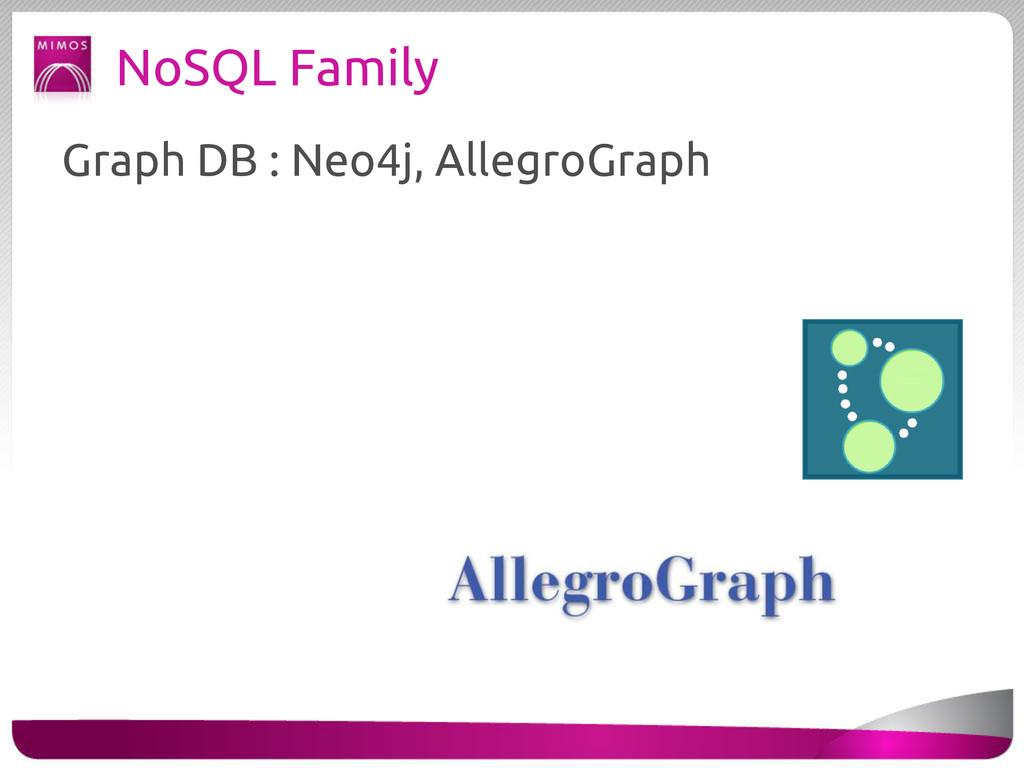 NoSQL Family Graph DB : Neo4j, AllegroGraph
