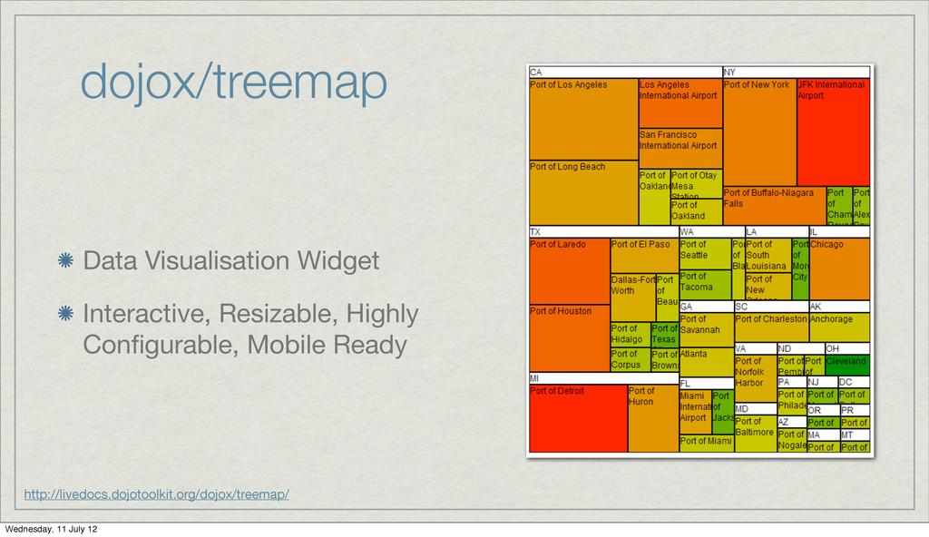 dojox/treemap Data Visualisation Widget Interac...