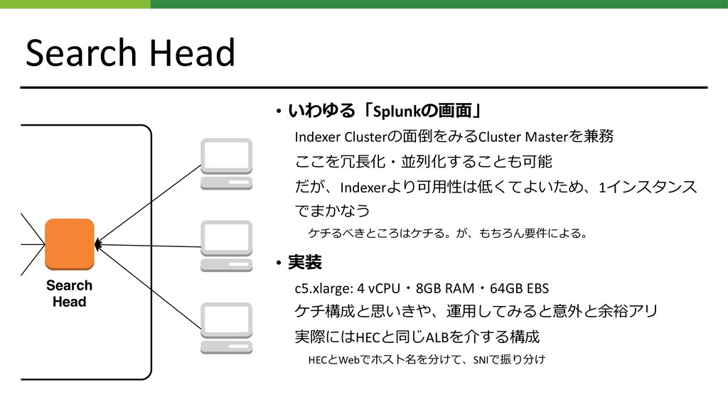 Search Head • いわゆる「Splunkの画⾯」 Indexer Clusterの⾯...