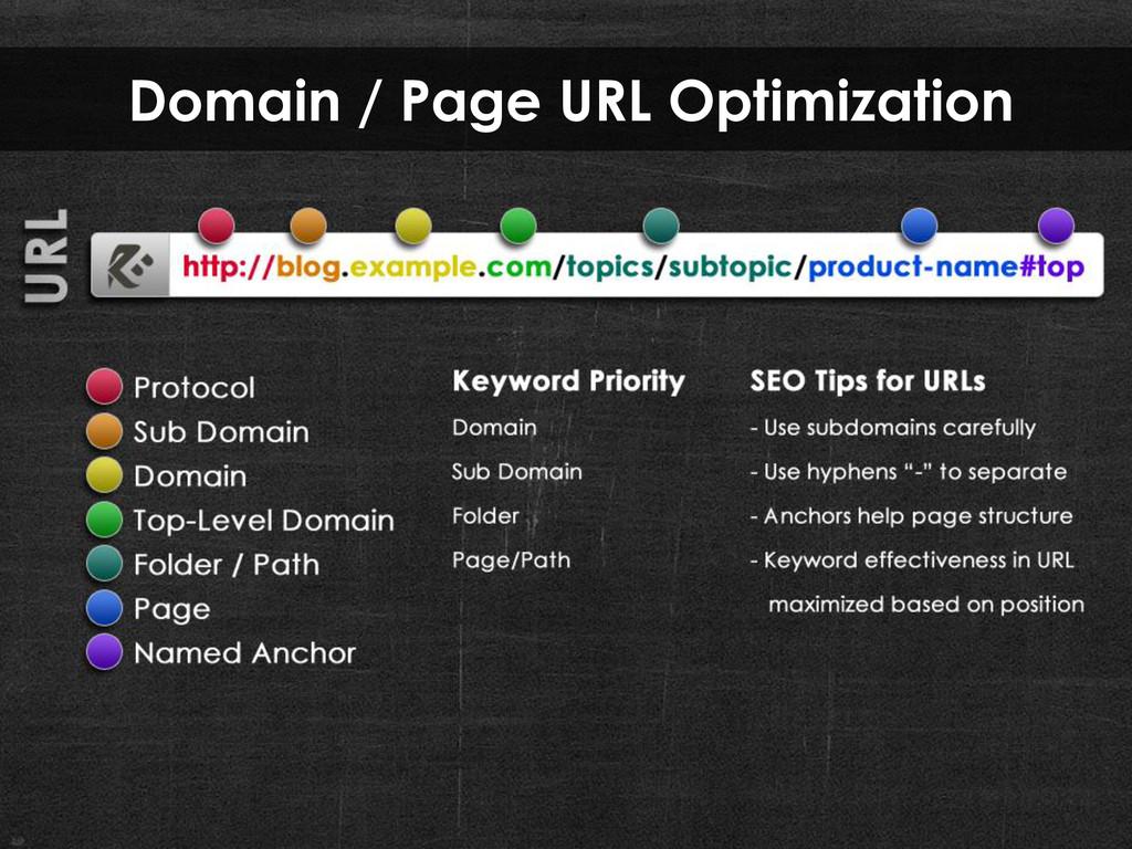 Domain / Page URL Optimization