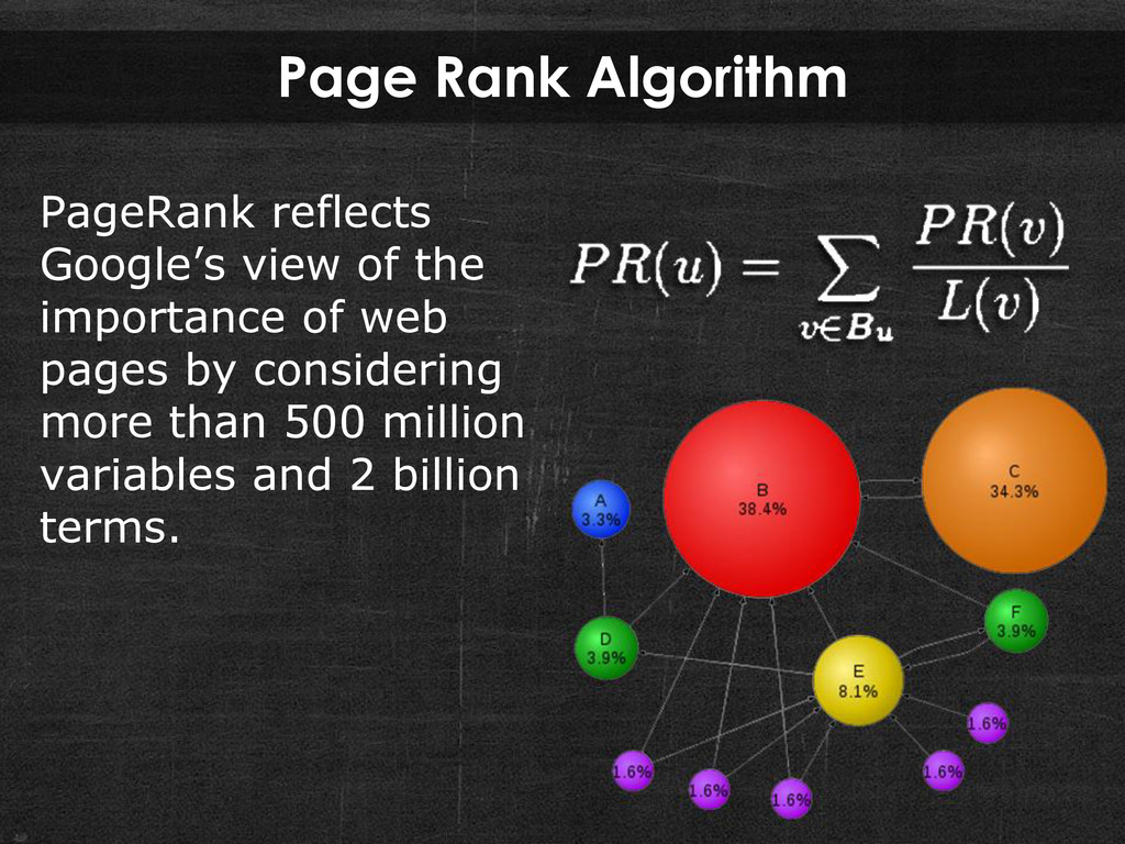 PageRank reflects Google's view of the importan...