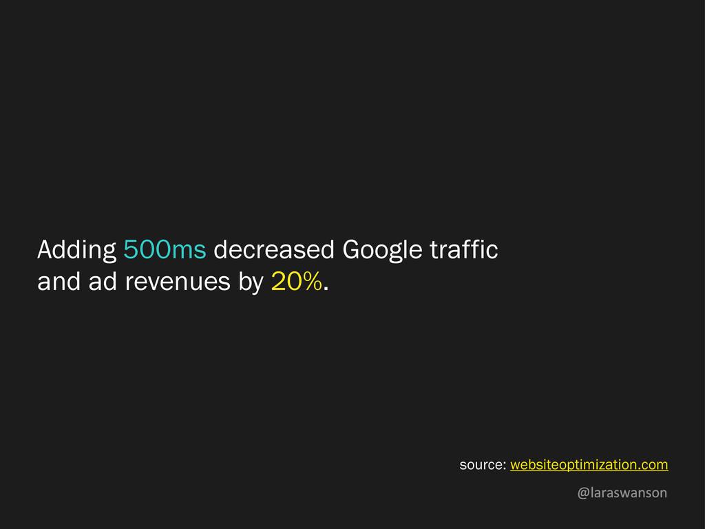 @laraswanson Adding 500ms decreased Google traf...