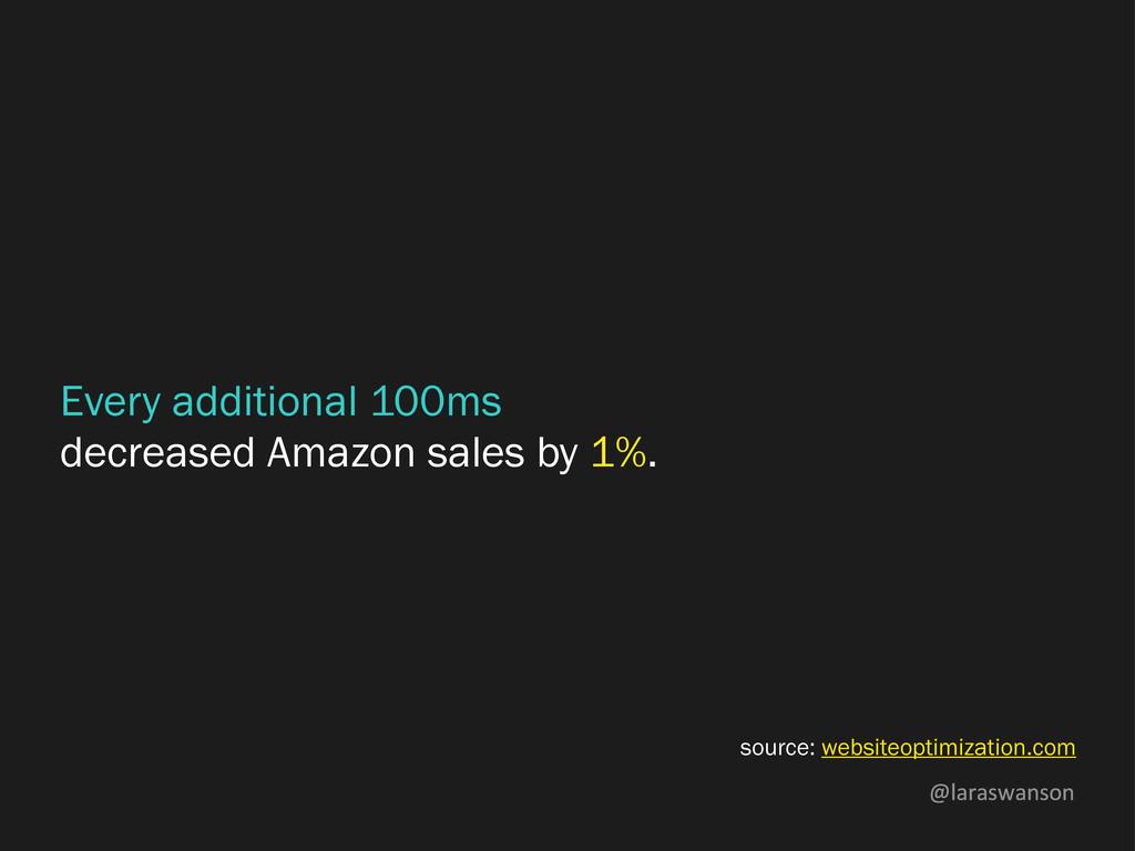 @laraswanson Every additional 100ms decreased A...